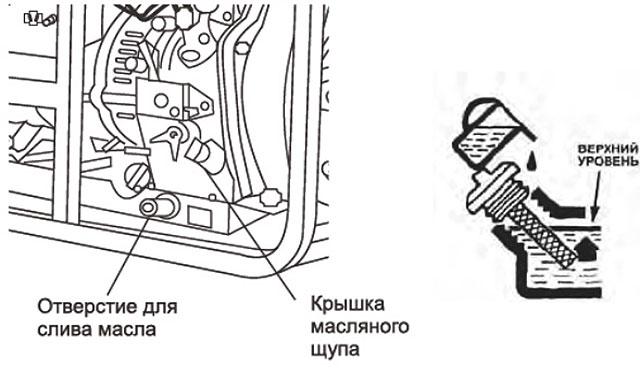 проверка моторного масла дизельного генератора