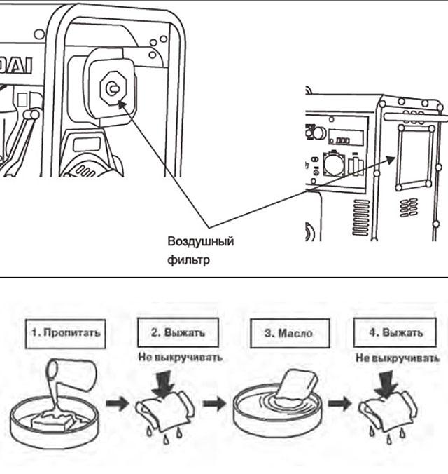 обслуживание воздушного фильтра дизельного генератора на схеме