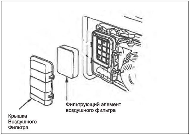 воздушный фильтр дизельного генератора на схеме