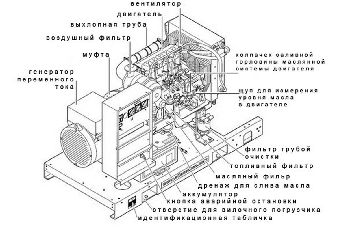 Устройство дизель схема