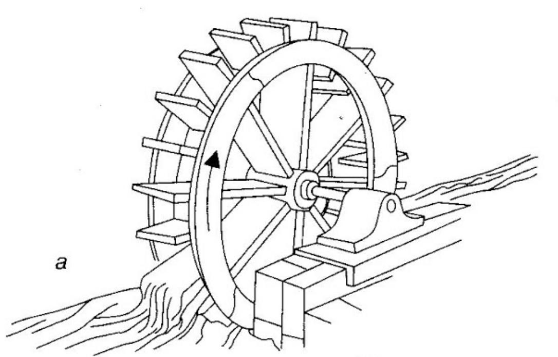 Среднебойное водяное колесо
