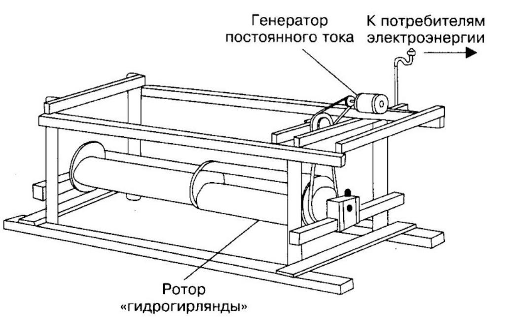 Фото: Схема погружной мини-ГЭС