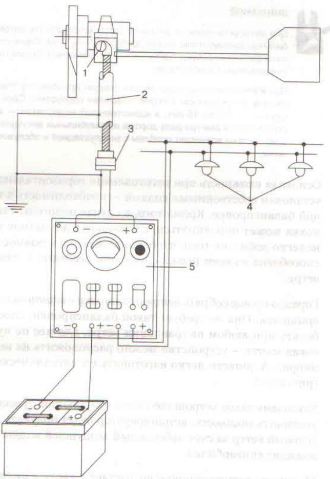 Фото: Схема монтажа электрооборудования для ветрогенератора