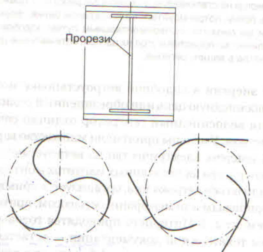 Фото: Изготовление лопастей из бочки для ветрогенератора