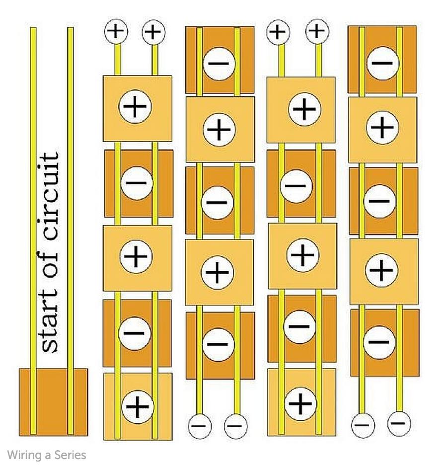 Сборка солнечных панелей своими руками: пайка солнечных панелей